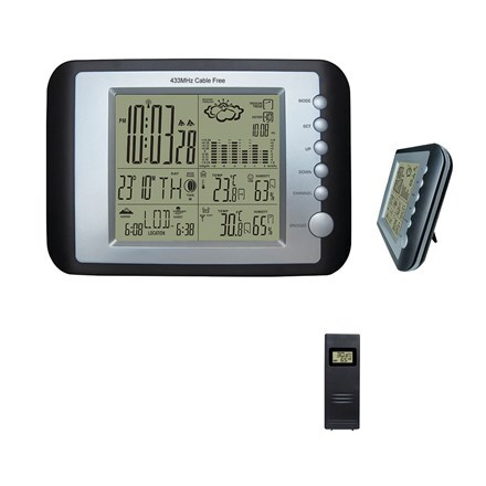 Deluxe digital weather station