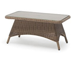 RHS Kettler harlow carr coffee table